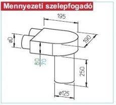FRS flexibilis csőrendszer NÁ63, Mennyezeti csatlakozó NÁ125 FRS-DKV 2-63/125