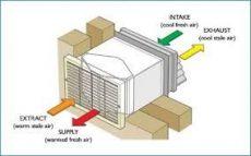 Vent-Axia HR300-hoz EWS300 fali átvezető